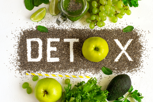 The 7 Day Detox Plan